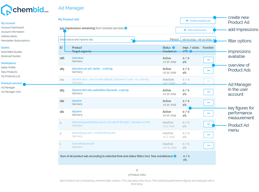 chembid Ad Manager Dashboard