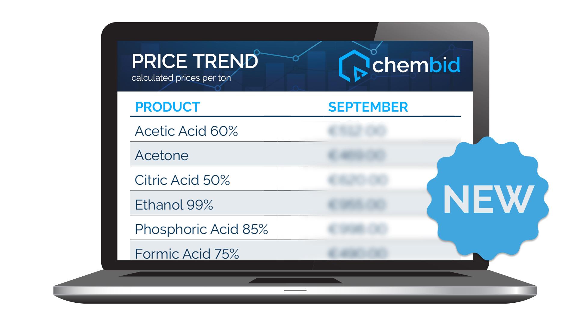chembid Price Trend